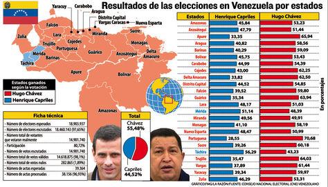 internacionales venezuela: