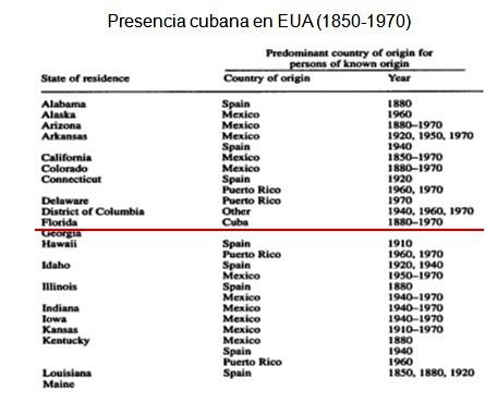 La pol tica migratoria cubana y su contexto videos y for Les noms des hotels