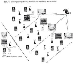 alan gross diagrama