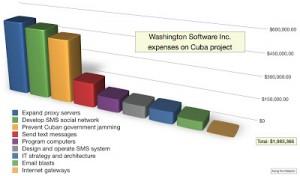 wash-software-300x176