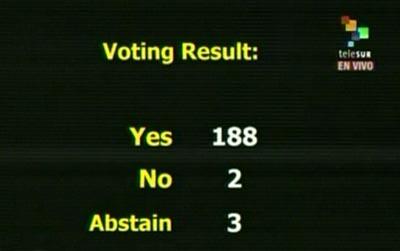 Votación contra el bloqueo a Cuba en la ONU ayer 29 de octubre