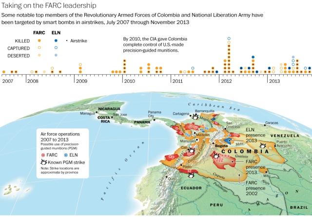 FARC-982-web