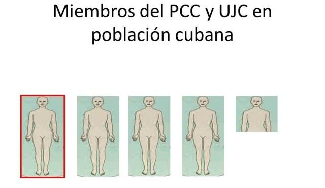 miembros-ujc-pcc-población
