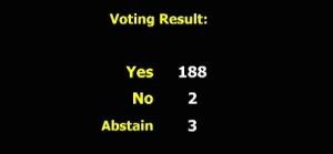 voto-cuba1