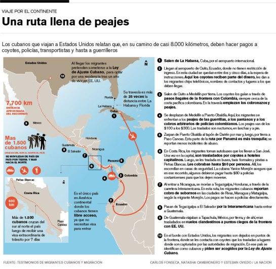 infografia-migrantes